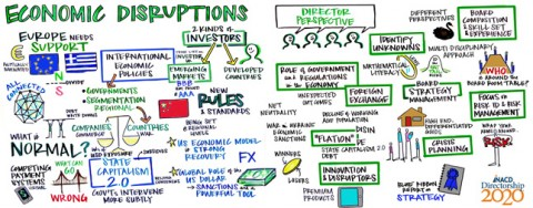 Illustrating the boardroom perspective on the impacts of economic and geopolitical disruption on corporate strategy.